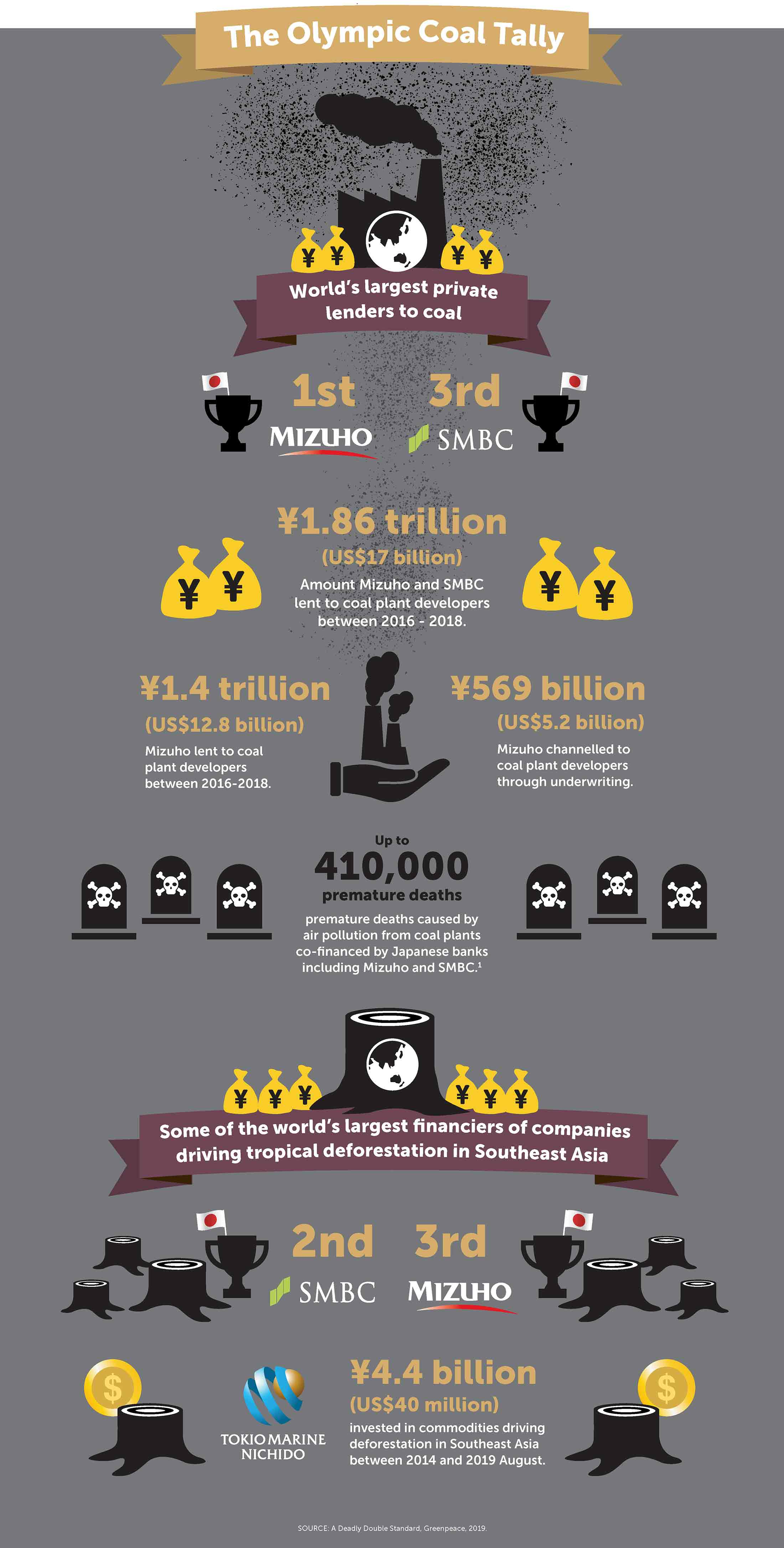19058-GSC-Win-Gold-Website-Infographics-RS
